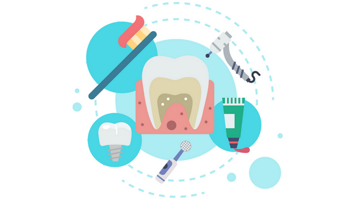 oral hygiene activities