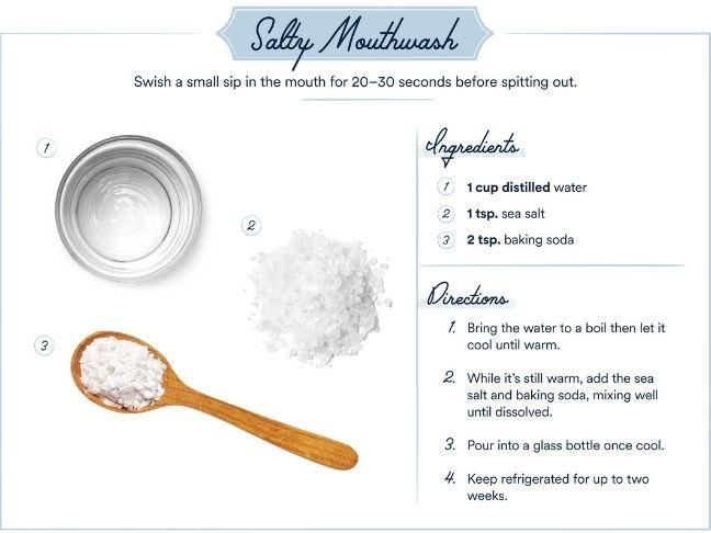 DIY mouthwash recipes